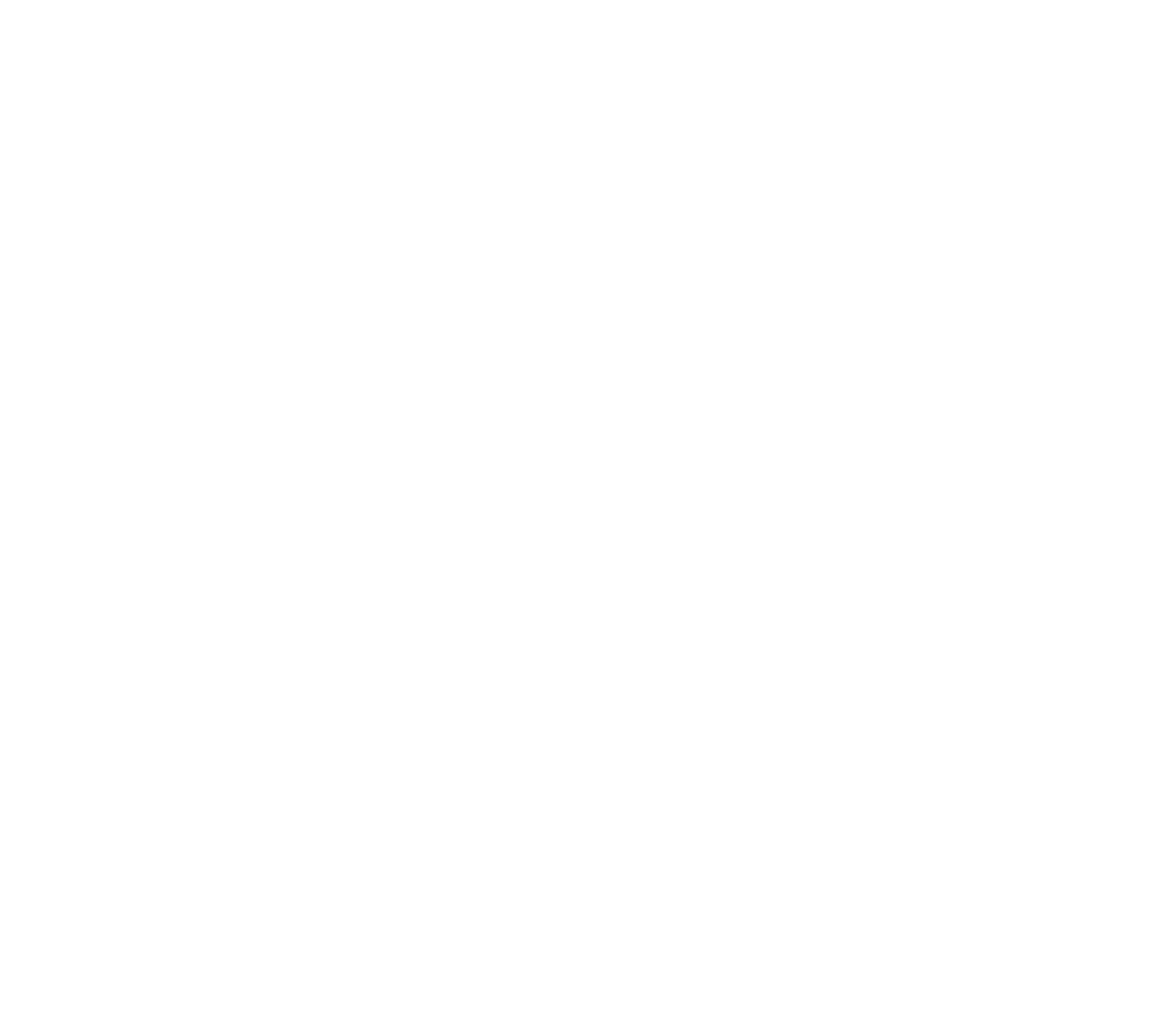 Thysse Where you go with your brand